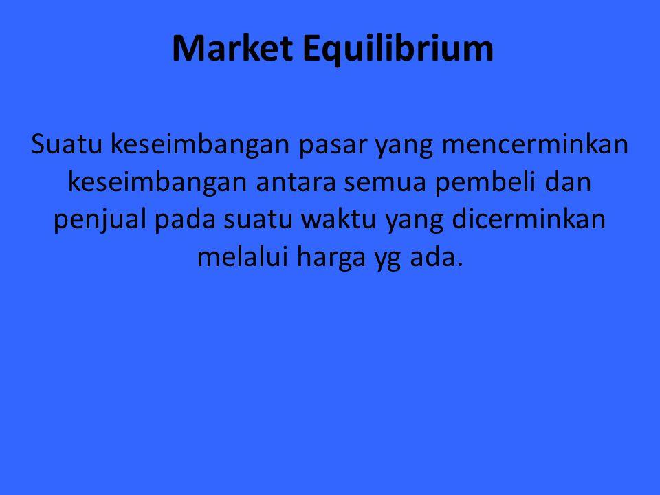 Market Equilibrium Suatu keseimbangan pasar yang mencerminkan keseimbangan antara semua pembeli dan penjual pada suatu waktu yang dicerminkan melalui