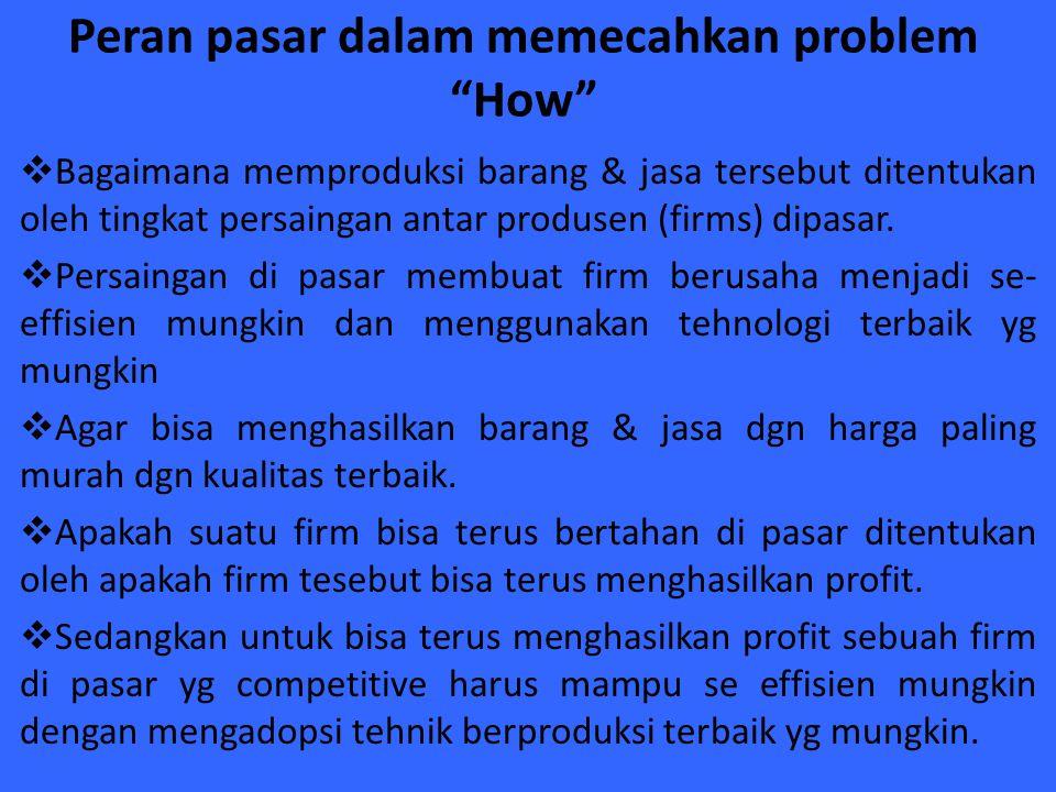 """Peran pasar dalam memecahkan problem """"How""""  Bagaimana memproduksi barang & jasa tersebut ditentukan oleh tingkat persaingan antar produsen (firms) di"""