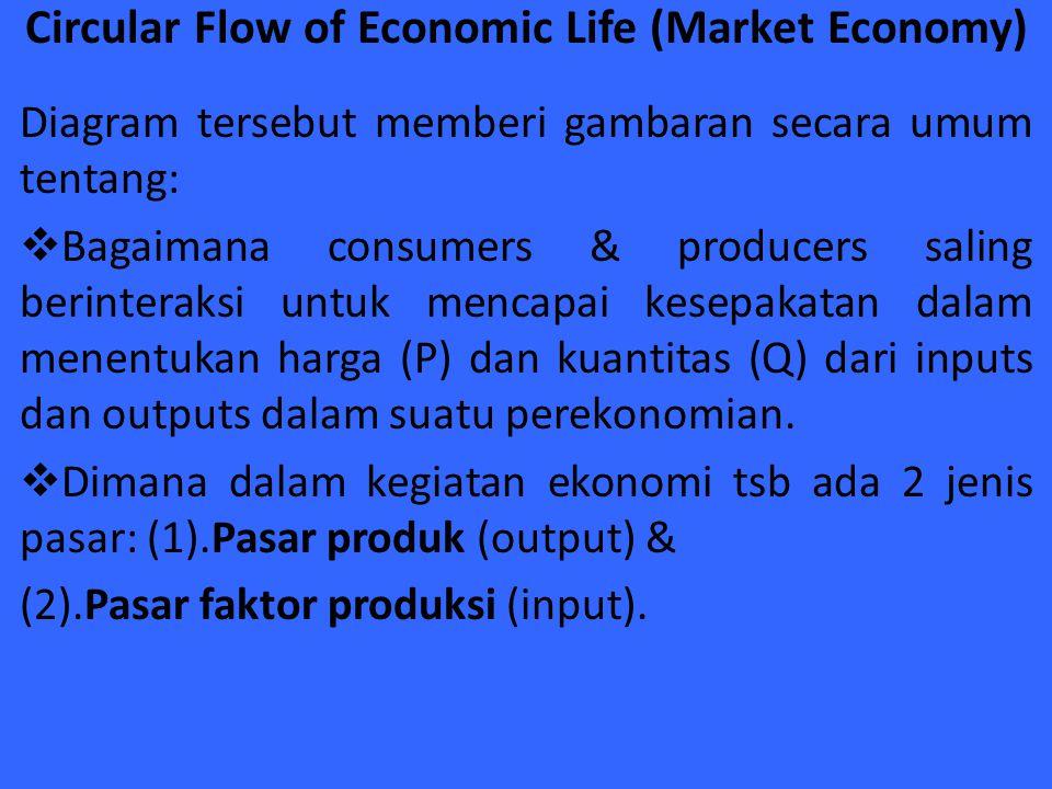 Circular Flow of Economic Life (Market Economy) Diagram tersebut memberi gambaran secara umum tentang:  Bagaimana consumers & producers saling berint