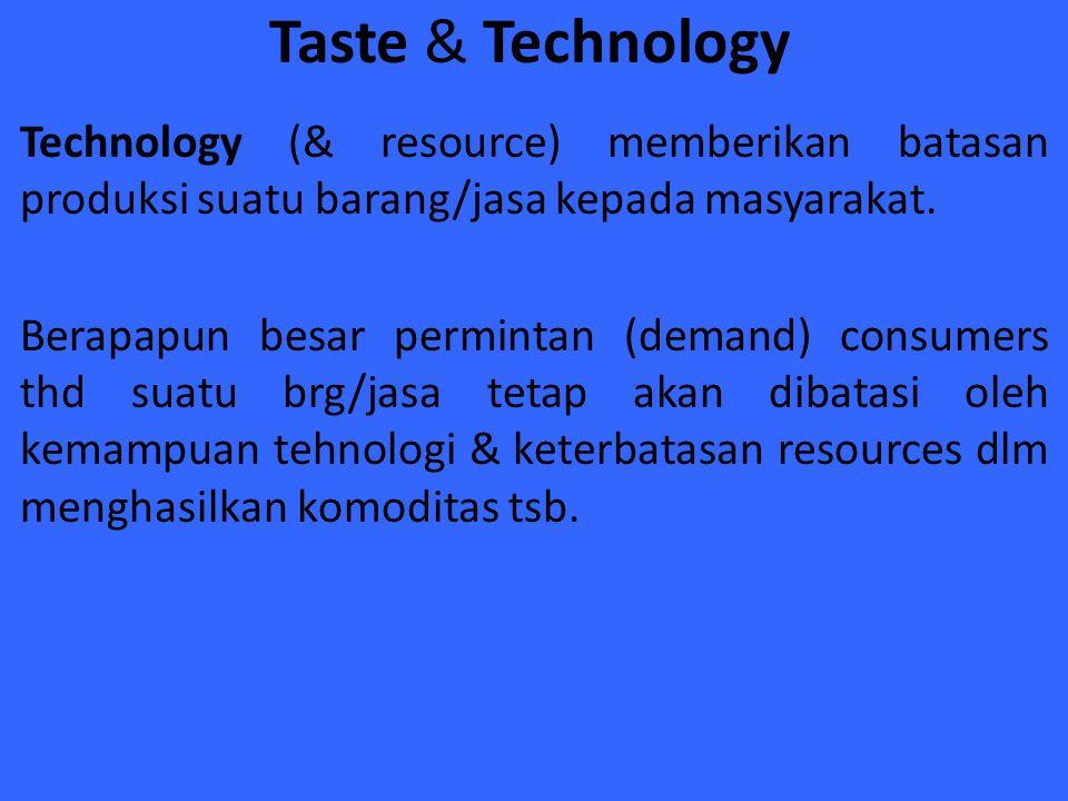 Taste & Technology Technology (& resource) memberikan batasan produksi suatu barang/jasa kepada masyarakat. Berapapun besar permintan (demand) consume