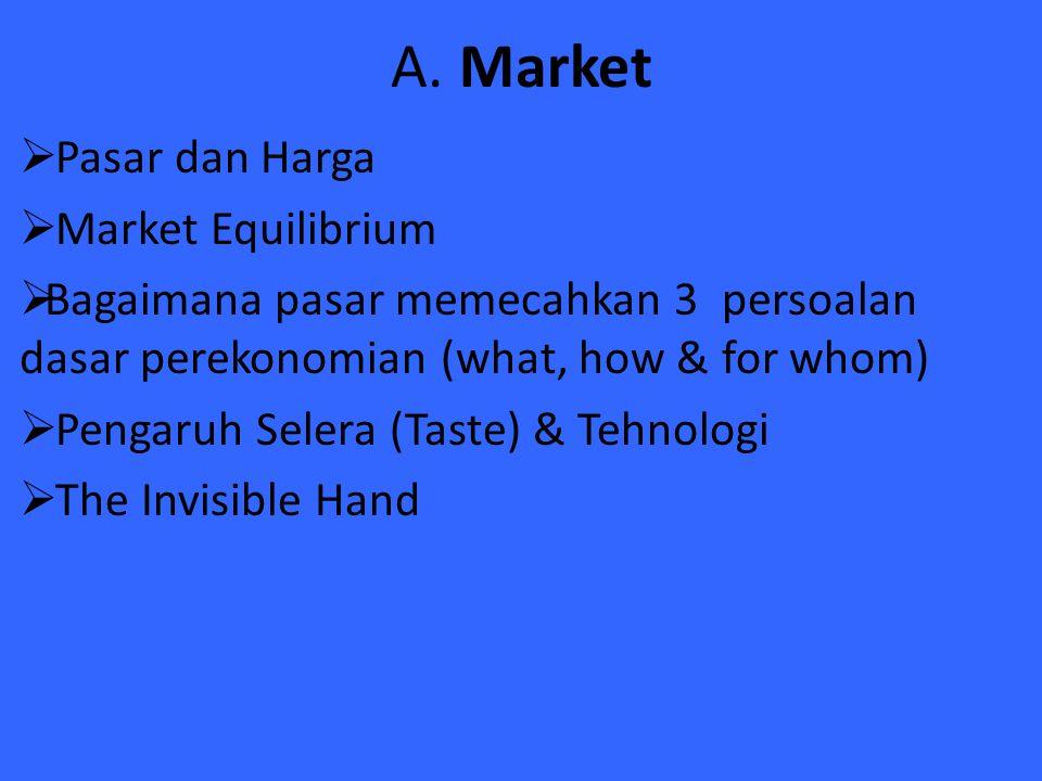 A. Market  Pasar dan Harga  Market Equilibrium  Bagaimana pasar memecahkan 3 persoalan dasar perekonomian (what, how & for whom)  Pengaruh Selera