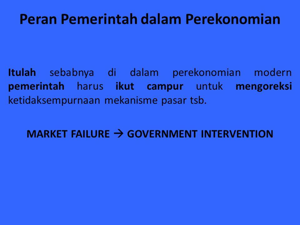Peran Pemerintah dalam Perekonomian Itulah sebabnya di dalam perekonomian modern pemerintah harus ikut campur untuk mengoreksi ketidaksempurnaan mekan