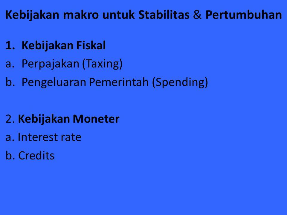 Kebijakan makro untuk Stabilitas & Pertumbuhan 1.Kebijakan Fiskal a.Perpajakan (Taxing) b.Pengeluaran Pemerintah (Spending) 2. Kebijakan Moneter a. In