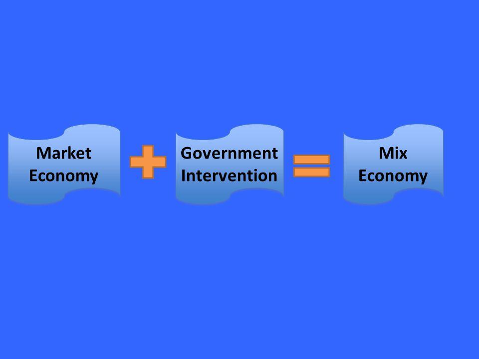 Market Economy Government Intervention Mix Economy