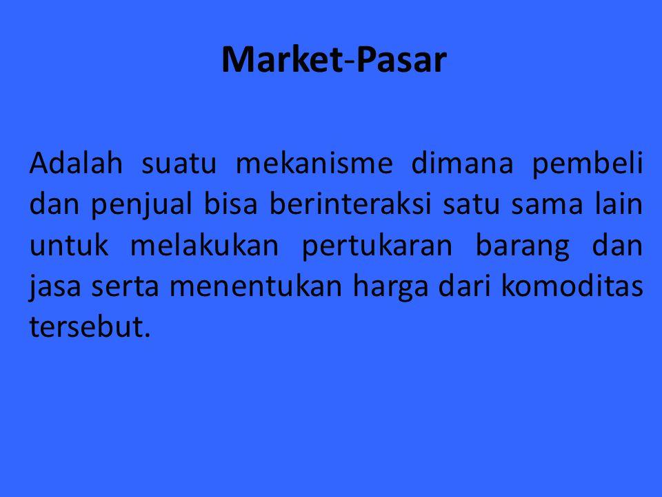 Market-Pasar Adalah suatu mekanisme dimana pembeli dan penjual bisa berinteraksi satu sama lain untuk melakukan pertukaran barang dan jasa serta menen