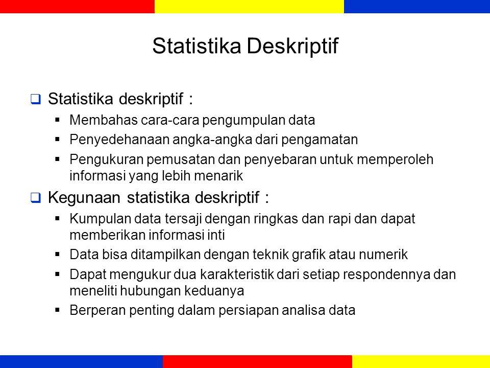 Statistika Deskriptif  Statistika deskriptif :  Membahas cara-cara pengumpulan data  Penyedehanaan angka-angka dari pengamatan  Pengukuran pemusat
