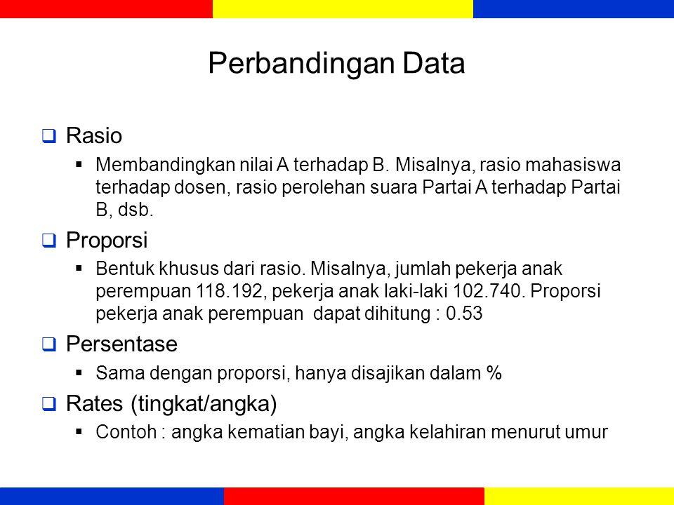 Perbandingan Data  Rasio  Membandingkan nilai A terhadap B. Misalnya, rasio mahasiswa terhadap dosen, rasio perolehan suara Partai A terhadap Partai