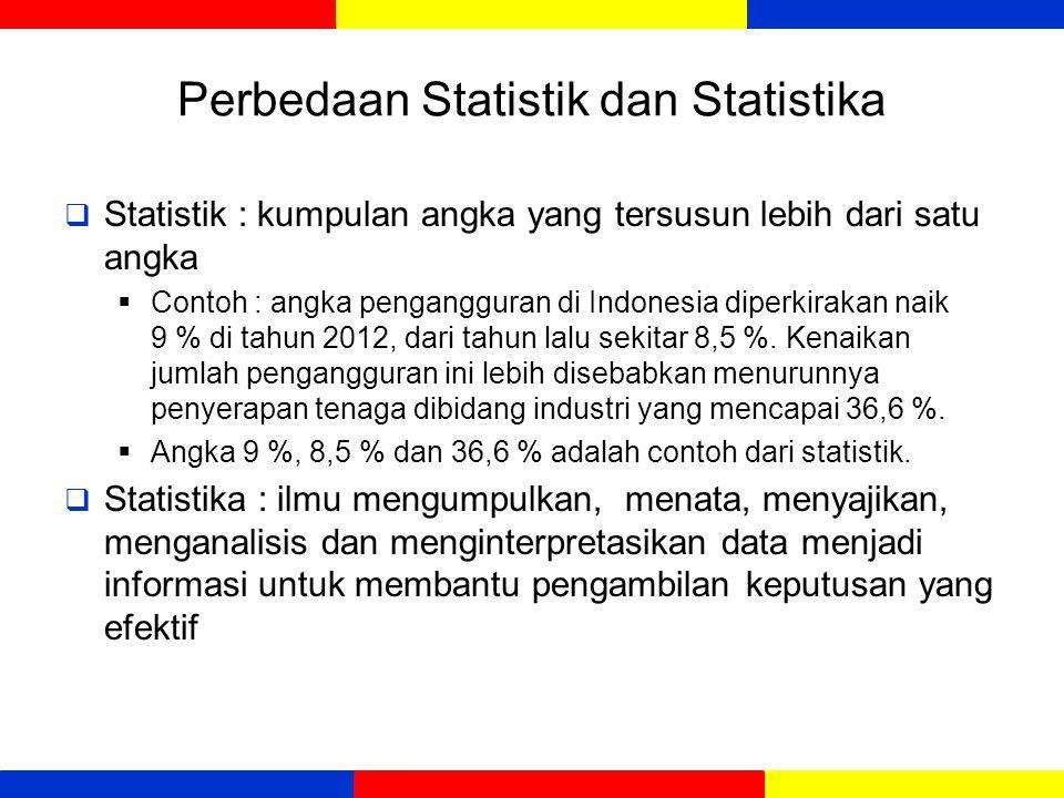 Manfaat Statistika  Manfaat mempelajari Statistika:  Memberi pengetahuan dan kemampuan kepada seseorang untuk mengevaluasi terhadap data  Bagi mahasiswa ilmu-ilmu sosial, statistika dapat bermanfaat bagi dunia kerja kelak  Manfaat Statistika dalam Riset Sosial :  Menyusun, meringkas dan menyederhanakan data  Merancang kegiatan survei atau eksperimen  Menerapkan metode terbaik dalam penarikan kesimpulan (inferensia)  Mengukur baik tidaknya sebuah inferensi (penarikan kesimpulan)