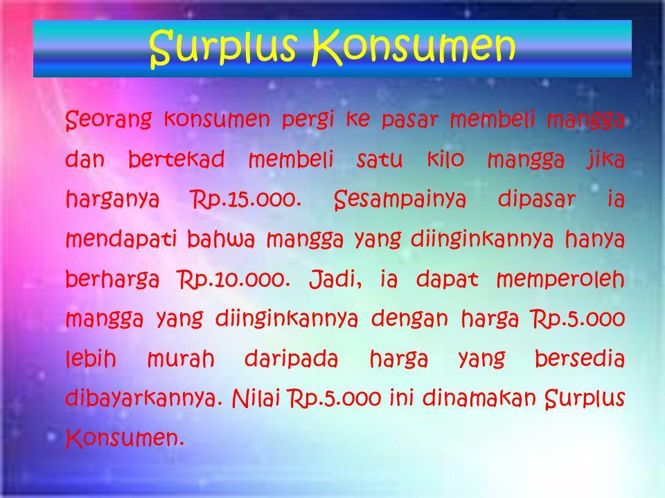 Income Effect Seorang konsumen pergi ke pasar membeli mangga dan bertekad membeli satu kilo mangga jika harganya Rp.15.000.