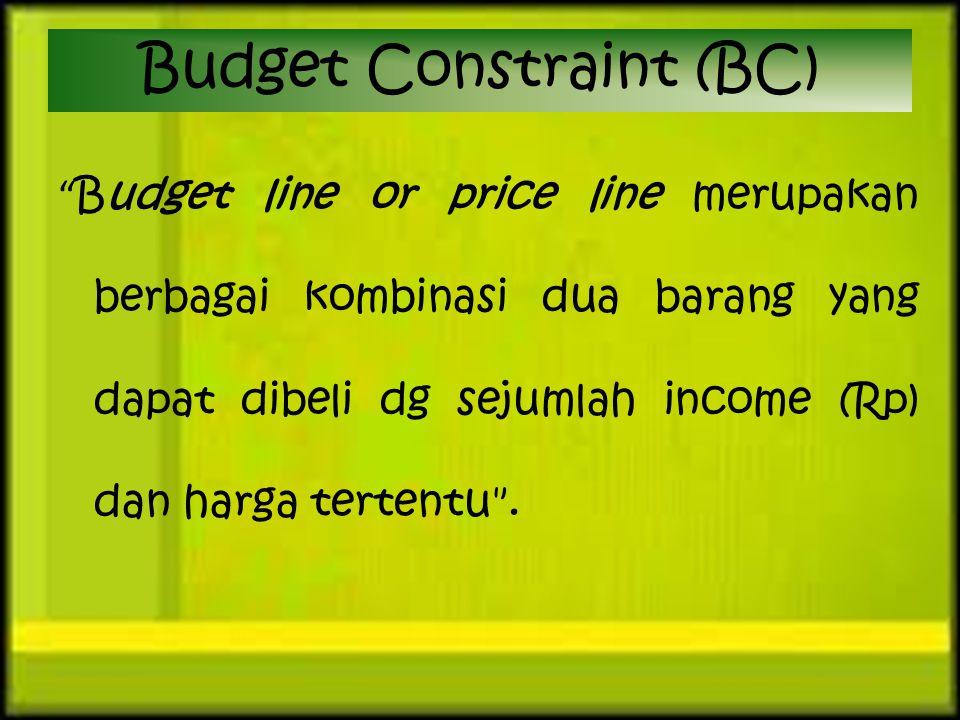 Budget line or price line merupakan berbagai kombinasi dua barang yang dapat dibeli dg sejumlah income (Rp) dan harga tertentu .