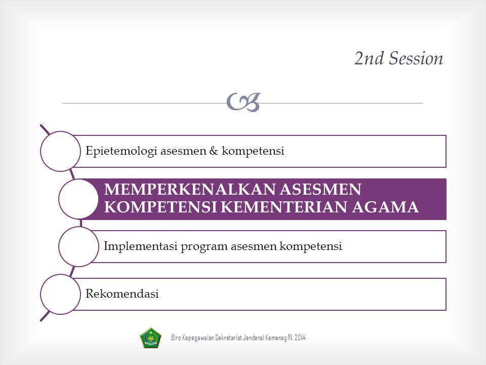  Epietemologi asesmen & kompetensi MEMPERKENALKAN ASESMEN KOMPETENSI KEMENTERIAN AGAMA Implementasi program asesmen kompetensi Rekomendasi 2nd Session Biro Kepegawaian Sekretariat Jenderal Kemenag RI, 2014