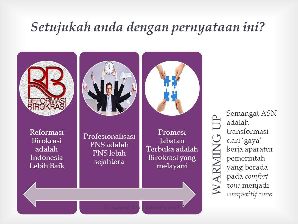WARMING UP Reformasi Birokrasi adalah Indonesia Lebih Baik Profesionalisasi PNS adalah PNS lebih sejahtera Promosi Jabatan Terbuka adalah Birokrasi yang melayani Semangat ASN adalah transformasi dari 'gaya' kerja aparatur pemerintah yang berada pada comfort zone menjadi competitif zone Setujukah anda dengan pernyataan ini.