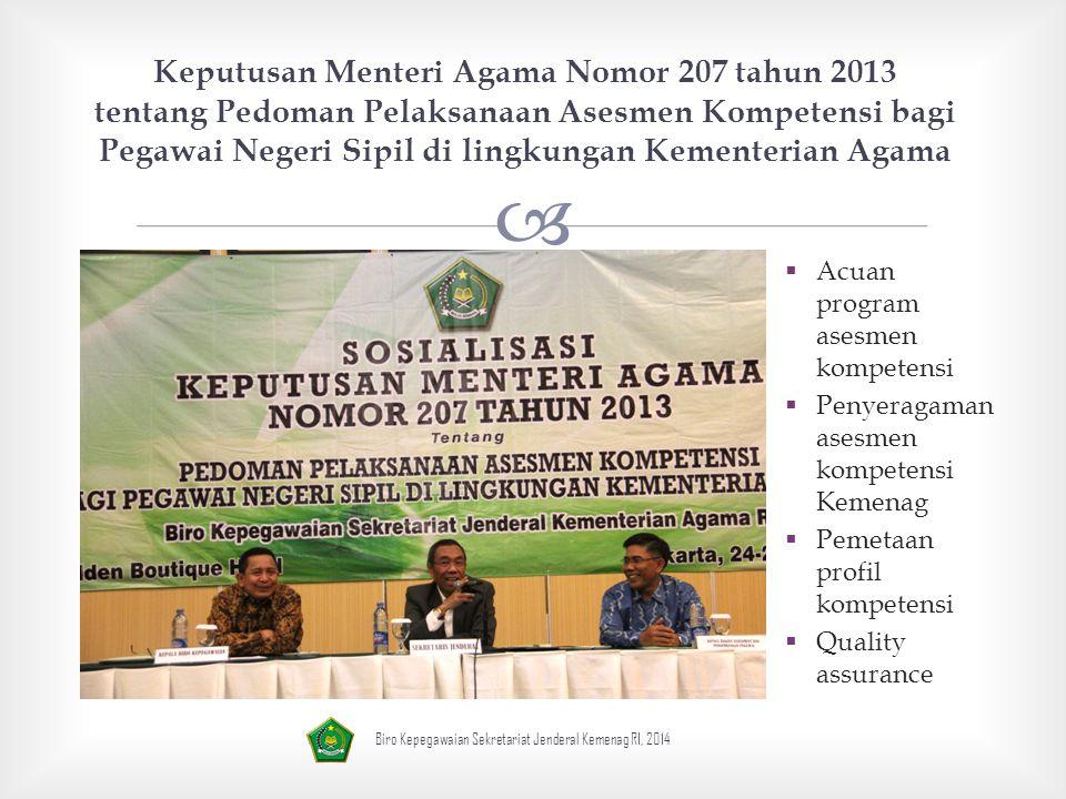  Keputusan Menteri Agama Nomor 207 tahun 2013 tentang Pedoman Pelaksanaan Asesmen Kompetensi bagi Pegawai Negeri Sipil di lingkungan Kementerian Agama  Acuan program asesmen kompetensi  Penyeragaman asesmen kompetensi Kemenag  Pemetaan profil kompetensi  Quality assurance
