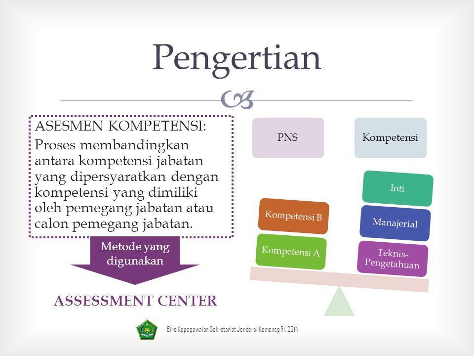  Biro Kepegawaian Sekretariat Jenderal Kemenag RI, 2014 Pengertian ASESMEN KOMPETENSI: Proses membandingkan antara kompetensi jabatan yang dipersyaratkan dengan kompetensi yang dimiliki oleh pemegang jabatan atau calon pemegang jabatan.