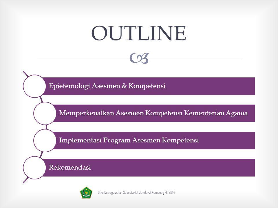  Epietemologi Asesmen & Kompetensi Memperkenalkan Asesmen Kompetensi Kementerian Agama Implementasi Program Asesmen Kompetensi Rekomendasi OUTLINE Biro Kepegawaian Sekretariat Jenderal Kemenag RI, 2014