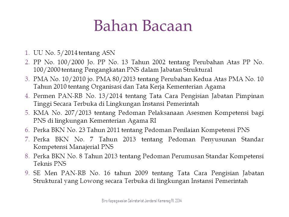 1.UU No.5/2014 tentang ASN 2.PP No. 100/2000 Jo. PP No.