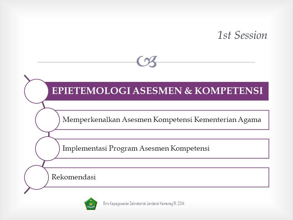 EPIETEMOLOGI ASESMEN & KOMPETENSI Memperkenalkan Asesmen Kompetensi Kementerian Agama Implementasi Program Asesmen Kompetensi Rekomendasi 1st Session Biro Kepegawaian Sekretariat Jenderal Kemenag RI, 2014