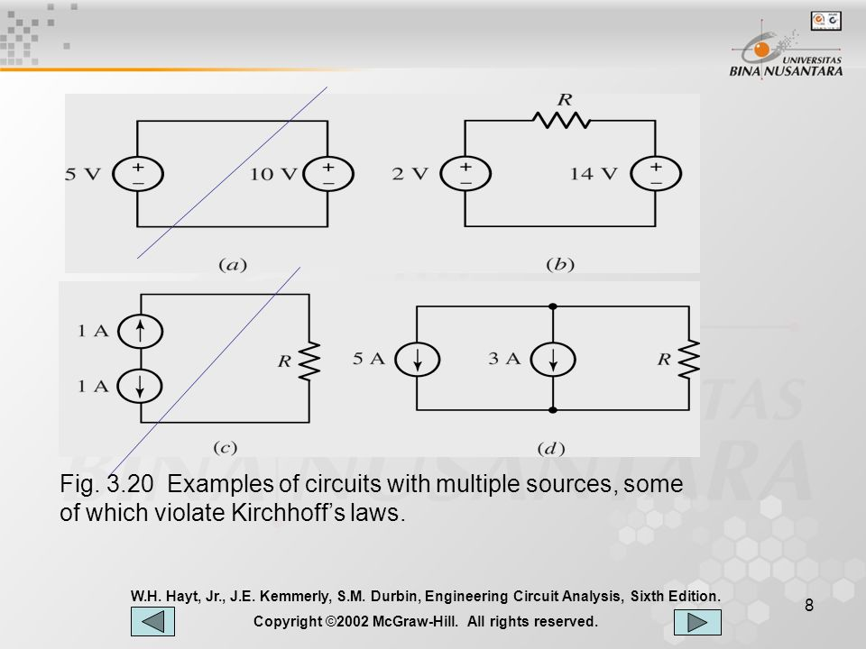8 Fig.3.20 Examples of circuits with multiple sources, some of which violate Kirchhoff's laws.