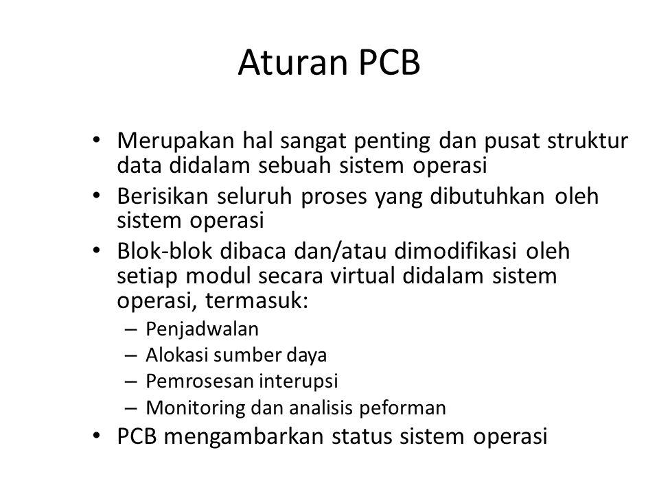 Aturan PCB Merupakan hal sangat penting dan pusat struktur data didalam sebuah sistem operasi Berisikan seluruh proses yang dibutuhkan oleh sistem ope