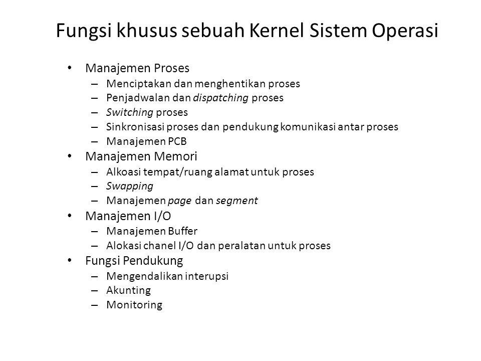 Fungsi khusus sebuah Kernel Sistem Operasi Manajemen Proses – Menciptakan dan menghentikan proses – Penjadwalan dan dispatching proses – Switching pro