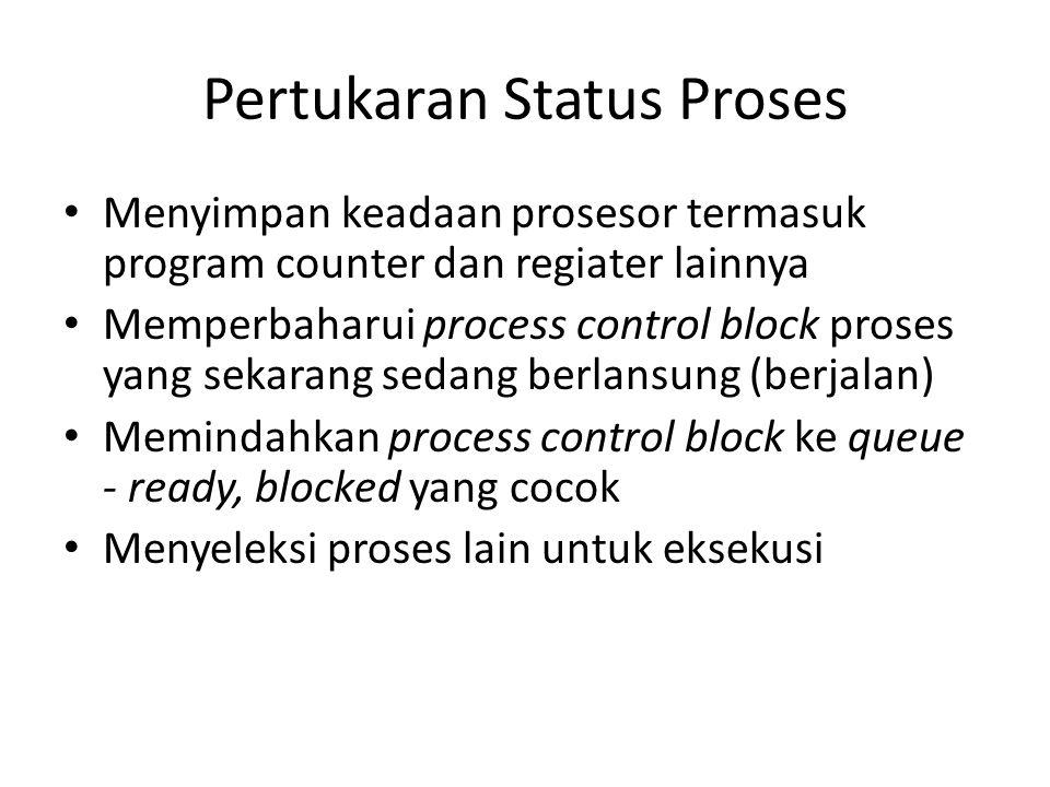 Pertukaran Status Proses Menyimpan keadaan prosesor termasuk program counter dan regiater lainnya Memperbaharui process control block proses yang seka