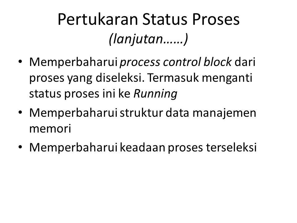 Pertukaran Status Proses (lanjutan……) Memperbaharui process control block dari proses yang diseleksi. Termasuk menganti status proses ini ke Running M