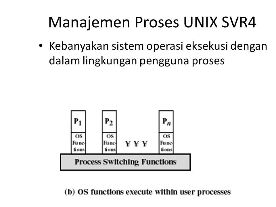Manajemen Proses UNIX SVR4 Kebanyakan sistem operasi eksekusi dengan dalam lingkungan pengguna proses