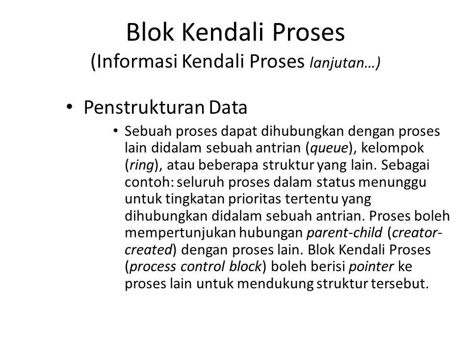 Blok Kendali Proses (Informasi Kendali Proses lanjutan…) Penstrukturan Data Sebuah proses dapat dihubungkan dengan proses lain didalam sebuah antrian
