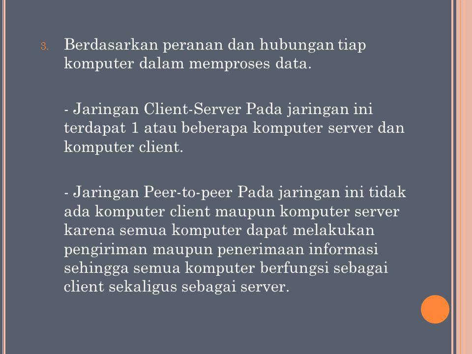 3. Berdasarkan peranan dan hubungan tiap komputer dalam memproses data. - Jaringan Client-Server Pada jaringan ini terdapat 1 atau beberapa komputer s