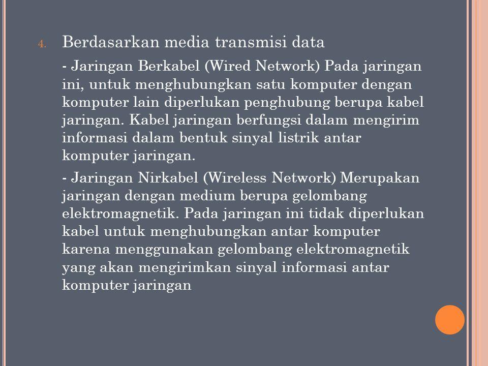 4. Berdasarkan media transmisi data - Jaringan Berkabel (Wired Network) Pada jaringan ini, untuk menghubungkan satu komputer dengan komputer lain dipe