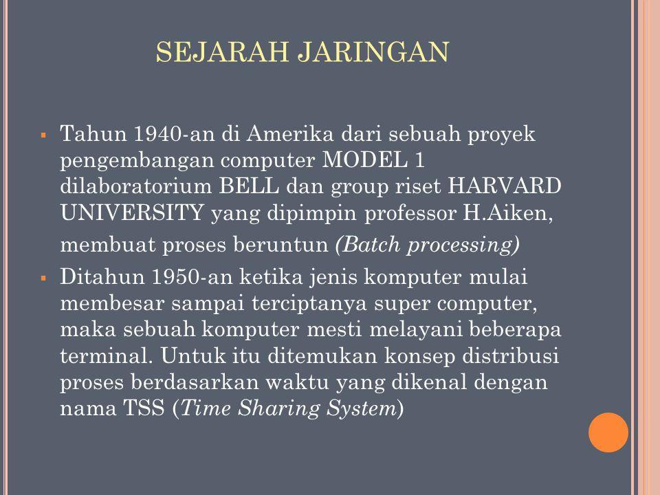 SEJARAH JARINGAN  Tahun 1940-an di Amerika dari sebuah proyek pengembangan computer MODEL 1 dilaboratorium BELL dan group riset HARVARD UNIVERSITY ya