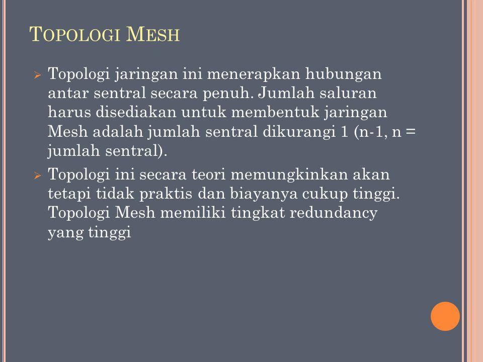 T OPOLOGI M ESH  Topologi jaringan ini menerapkan hubungan antar sentral secara penuh. Jumlah saluran harus disediakan untuk membentuk jaringan Mesh