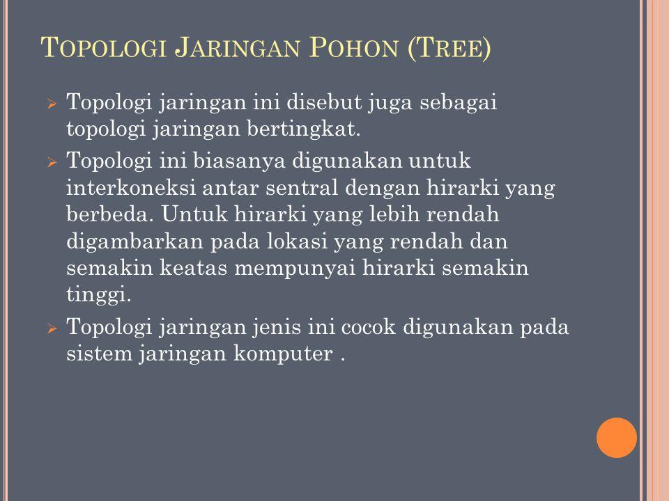 T OPOLOGI J ARINGAN P OHON (T REE )  Topologi jaringan ini disebut juga sebagai topologi jaringan bertingkat.  Topologi ini biasanya digunakan untuk