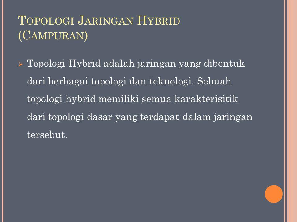 T OPOLOGI J ARINGAN H YBRID (C AMPURAN )  Topologi Hybrid adalah jaringan yang dibentuk dari berbagai topologi dan teknologi. Sebuah topologi hybrid