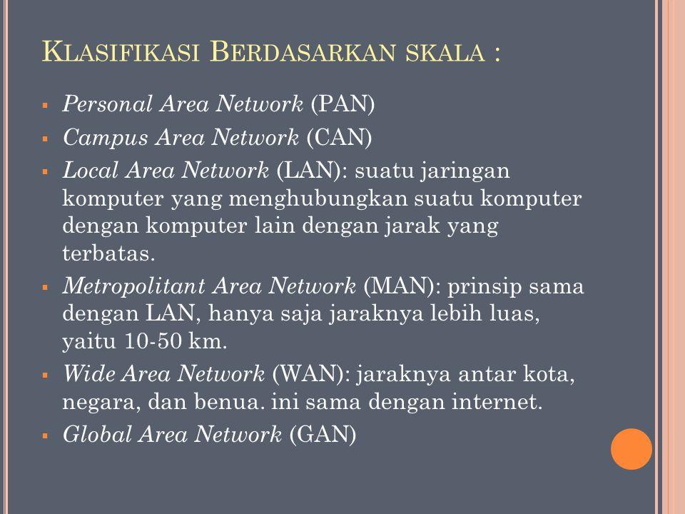 K LASIFIKASI B ERDASARKAN SKALA :  Personal Area Network (PAN)  Campus Area Network (CAN)  Local Area Network (LAN): suatu jaringan komputer yang m