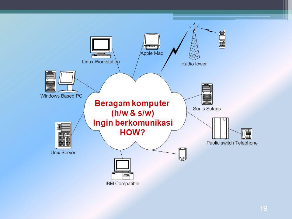 Komunikasi antar mesin/komputer pun demikian pula, apabila komputer/mesin tersebut merupakan produk dari berbagai pabrik, oleh karena itu diperlukan suatu aturan agar pengirim dan penerima mengerti informasi yang dikirim, 18