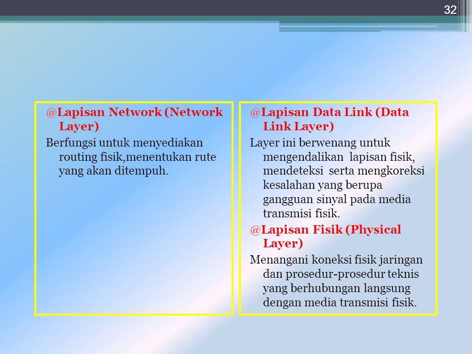 @Lapisan Session (Session Layer) Berfungsi mensinkronisasikan pertukaran data antar proses aplikasi dan mengkoordinasikan komunikasi antar aplikasi yang berbeda.