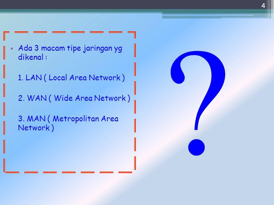 4 Ada 3 macam tipe jaringan yg dikenal : 1.LAN ( Local Area Network ) 2.