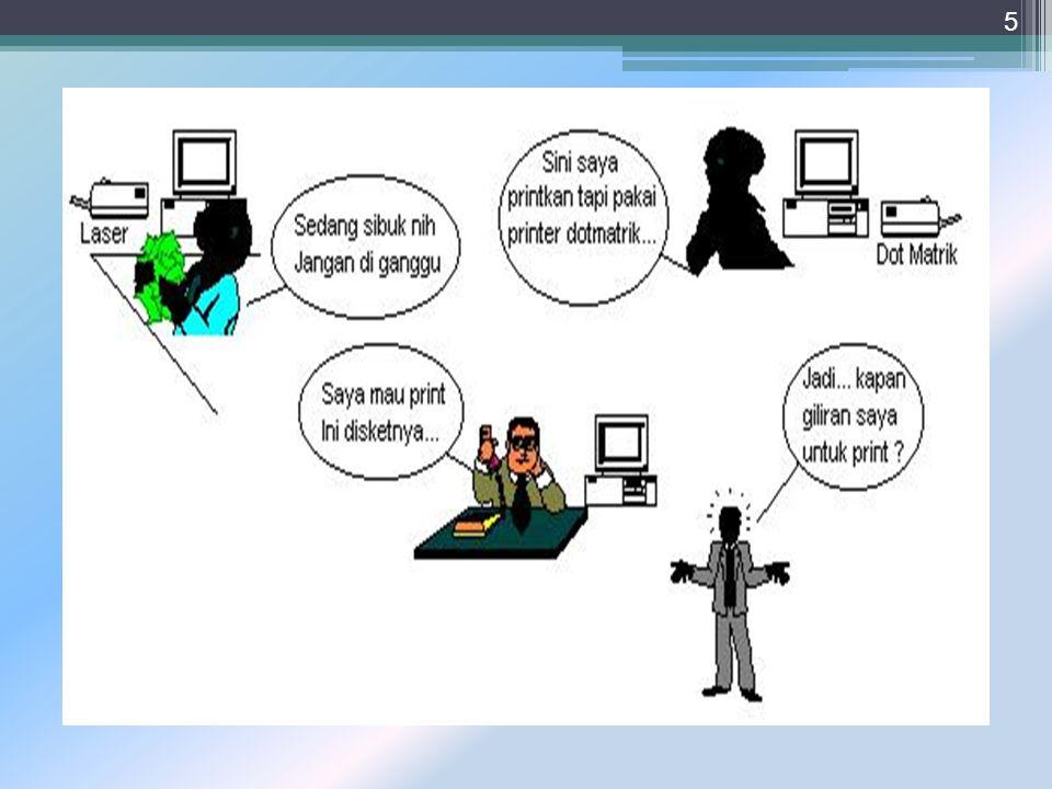 Protokol Adalah suatu prosedur atau peraturan- peraturan yang mengatur operasi dari peralatan komunikasi data.atau Aturan-aturan dan perjanjian yang Mengatur pertukaran informasi antar komputer 25