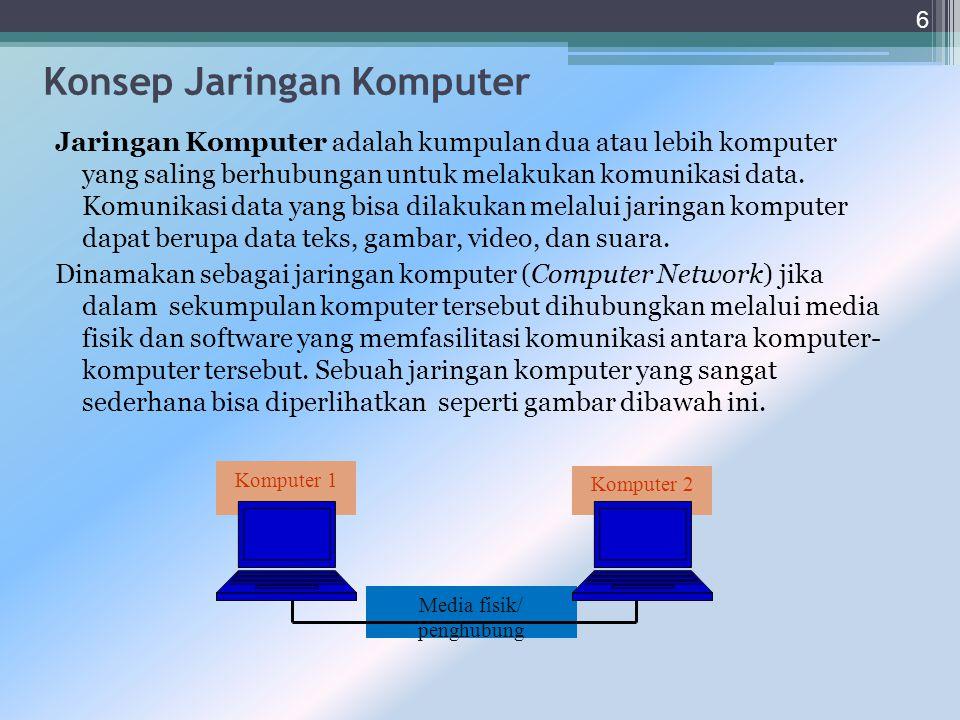 Konsep Jaringan Komputer Jaringan Komputer adalah kumpulan dua atau lebih komputer yang saling berhubungan untuk melakukan komunikasi data.
