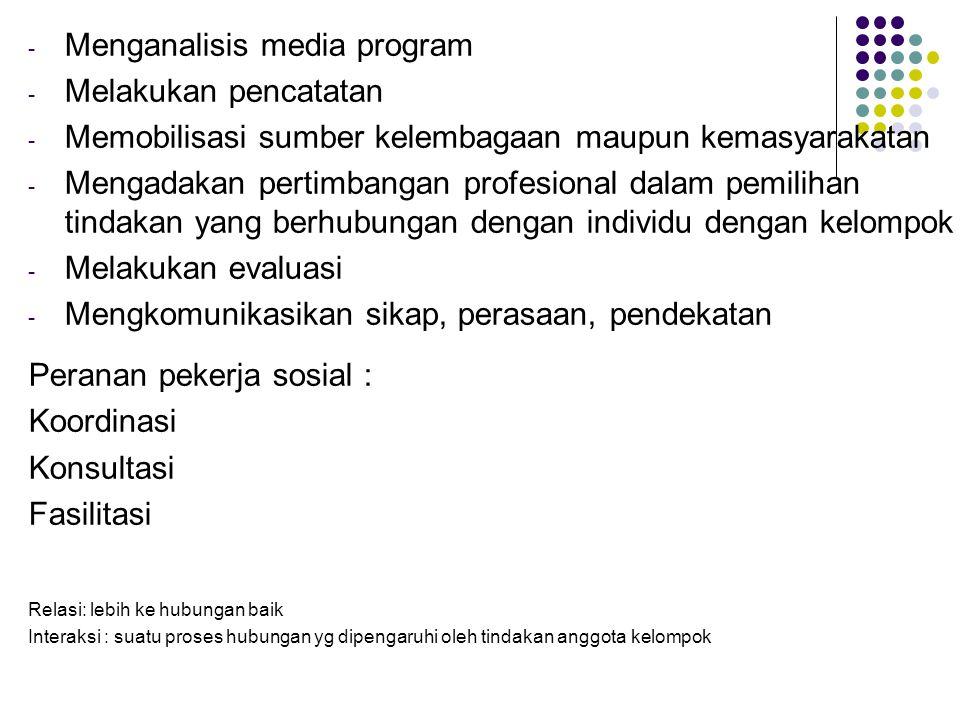 - Menganalisis media program - Melakukan pencatatan - Memobilisasi sumber kelembagaan maupun kemasyarakatan - Mengadakan pertimbangan profesional dala