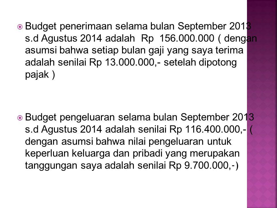  Budget penerimaan selama bulan September 2013 s.d Agustus 2014 adalah Rp 156.000.000 ( dengan asumsi bahwa setiap bulan gaji yang saya terima adalah