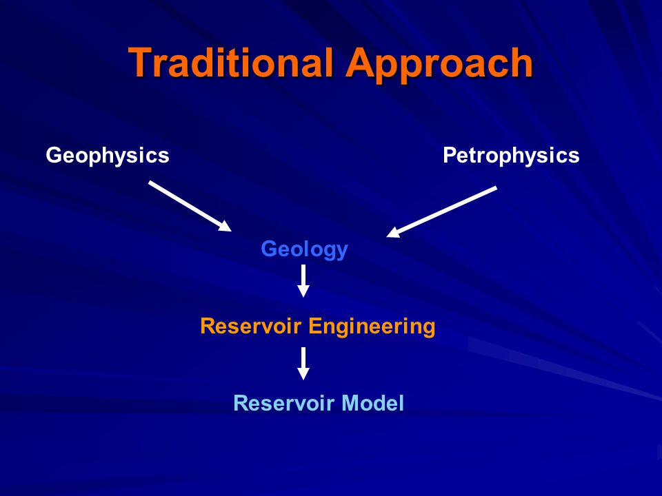 Multidiscplinary Approach Geophysics Petrophysics Geology Reservoir Engineering Reservoir Characterization Using Geostastics Reservoir Model