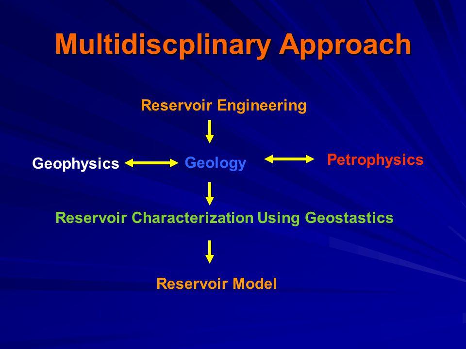 Multidiscplinary Approach Geophysics Petrophysics Geology Reservoir Engineering Reservoir Characterization Using Geostastics Reservoir Model