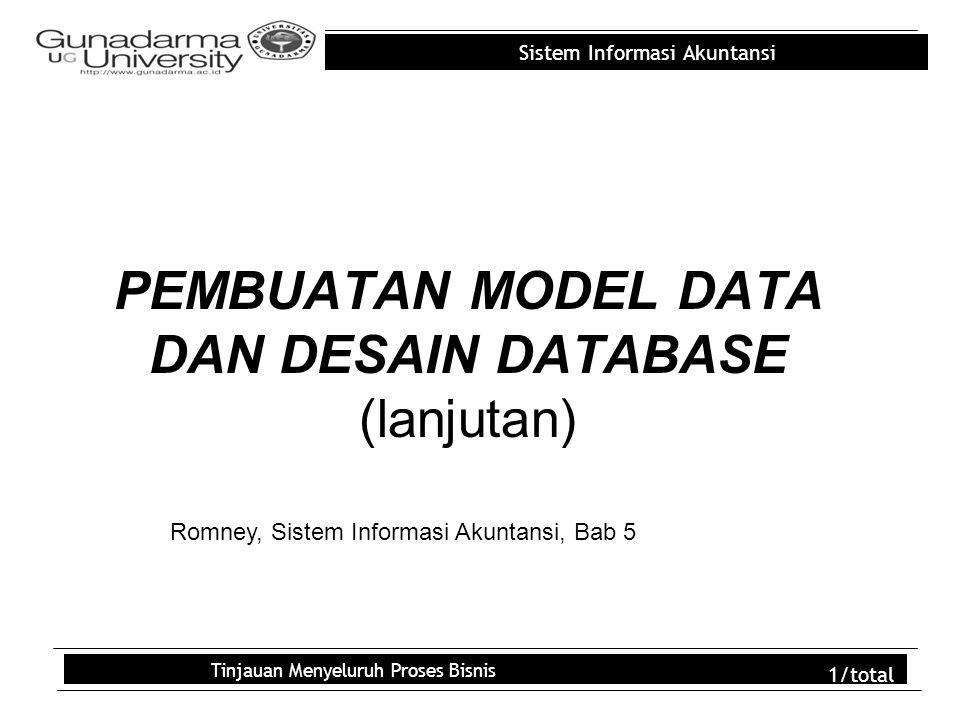 Sistem Informasi Akuntansi Tinjauan Menyeluruh Proses Bisnis 1/total PEMBUATAN MODEL DATA DAN DESAIN DATABASE (lanjutan) Romney, Sistem Informasi Akun
