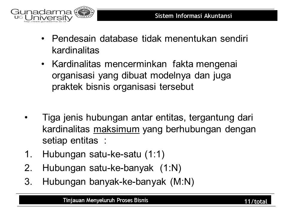 Sistem Informasi Akuntansi Tinjauan Menyeluruh Proses Bisnis 11/total Pendesain database tidak menentukan sendiri kardinalitas Kardinalitas mencermink