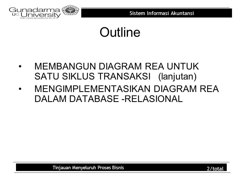 Sistem Informasi Akuntansi Tinjauan Menyeluruh Proses Bisnis 13/total