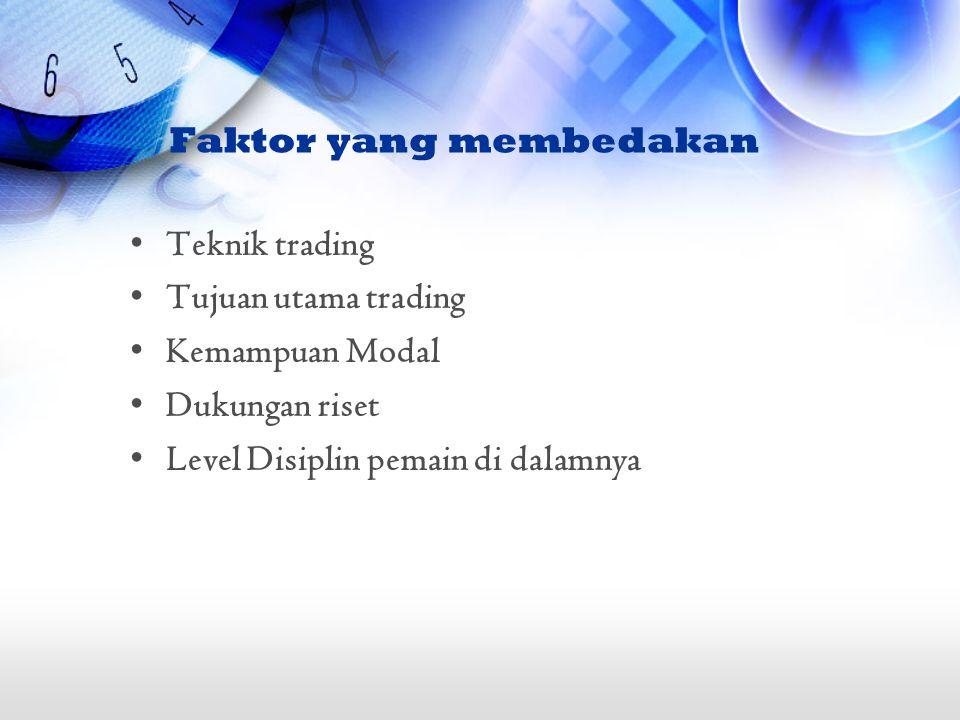Faktor yang membedakan Teknik trading Tujuan utama trading Kemampuan Modal Dukungan riset Level Disiplin pemain di dalamnya