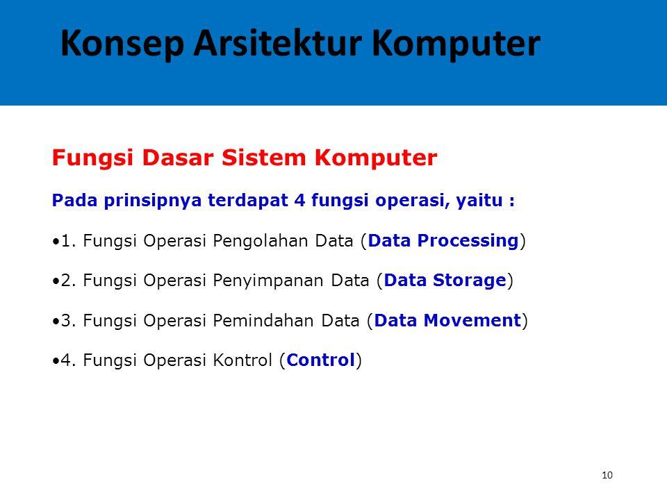 10 Fungsi Dasar Sistem Komputer Pada prinsipnya terdapat 4 fungsi operasi, yaitu : 1. Fungsi Operasi Pengolahan Data (Data Processing) 2. Fungsi Opera