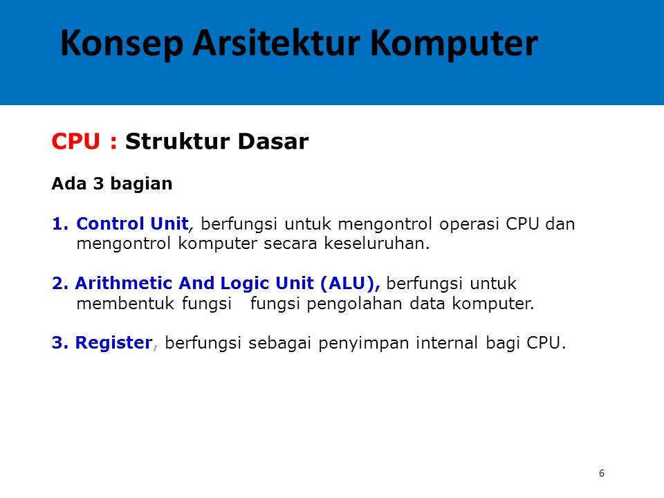 6 CPU : Struktur Dasar Ada 3 bagian 1.Control Unit, berfungsi untuk mengontrol operasi CPU dan mengontrol komputer secara keseluruhan. 2. Arithmetic A